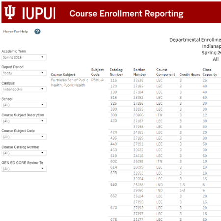 Course Enrollment Snapshot